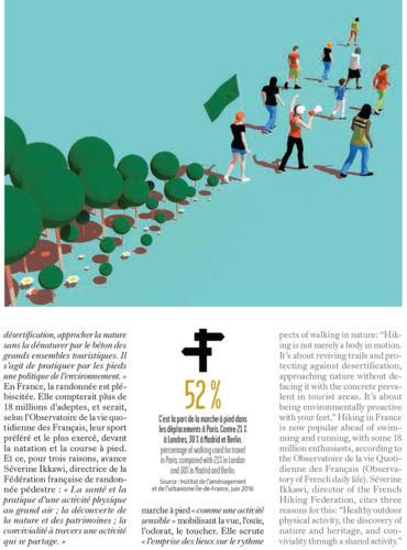 magazine ADP
